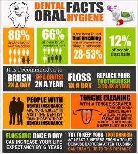 Dentists Brighton